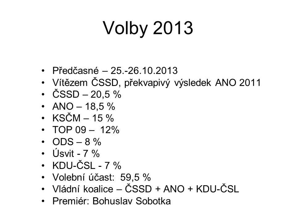 Volby 2013 Předčasné – 25.-26.10.2013 Vítězem ČSSD, překvapivý výsledek ANO 2011 ČSSD – 20,5 % ANO – 18,5 % KSČM – 15 % TOP 09 – 12% ODS – 8 % Úsvit -