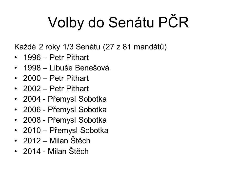 Volby do Senátu PČR Každé 2 roky 1/3 Senátu (27 z 81 mandátů) 1996 – Petr Pithart 1998 – Libuše Benešová 2000 – Petr Pithart 2002 – Petr Pithart 2004