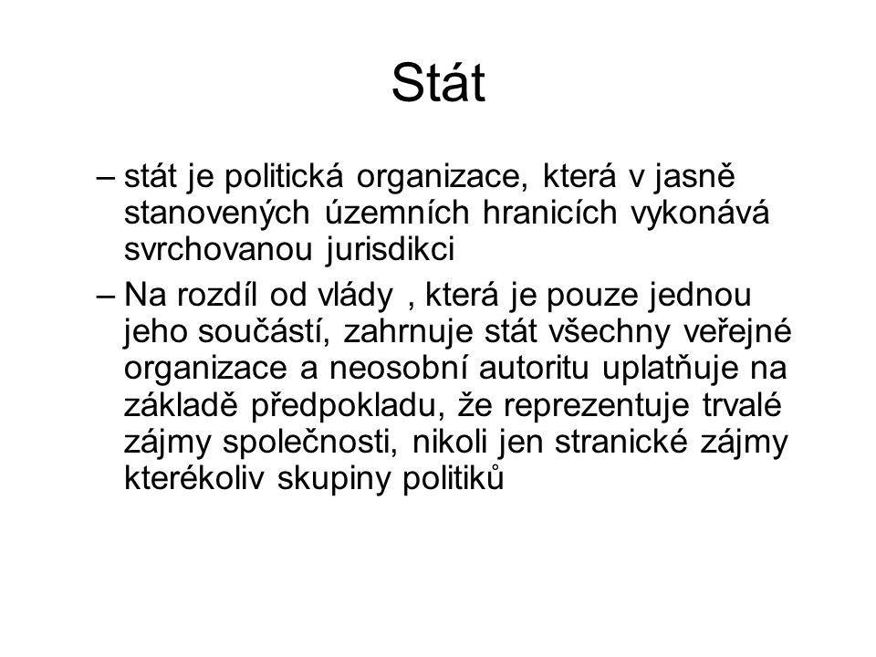 ÚSTAVA ÚSTAVNÍ POŘÁDEK České republiky