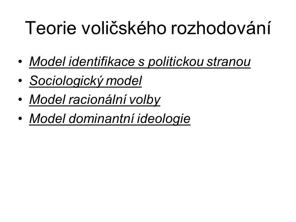 Teorie voličského rozhodování Model identifikace s politickou stranou Sociologický model Model racionální volby Model dominantní ideologie