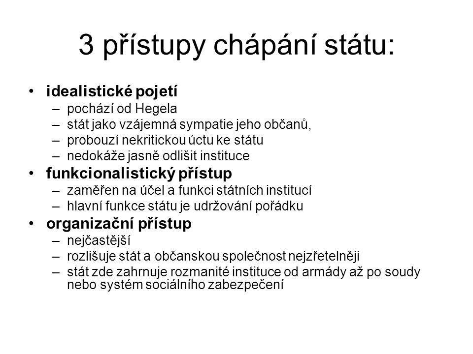 Federalizace Československa –Zákon č.143/1968 Sb.