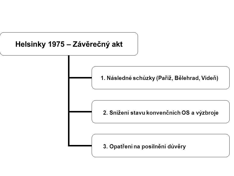 Helsinky 1975 – Závěrečný akt 1. Následné schůzky (Paříž, Bělehrad, Vídeň) 2. Snížení stavu konvenčních OS a výzbroje 3. Opatření na posilnění důvěry