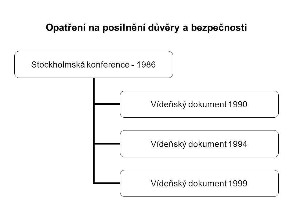 Opatření na posilnění důvěry a bezpečnosti Stockholmská konference - 1986 Vídeňský dokument 1990 Vídeňský dokument 1994 Vídeňský dokument 1999