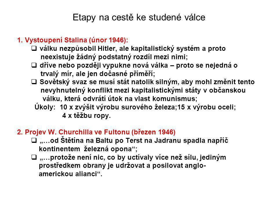 Etapy na cestě ke studené válce 1. Vystoupení Stalina (únor 1946):  válku nezpůsobil Hitler, ale kapitalistický systém a proto neexistuje žádný podst