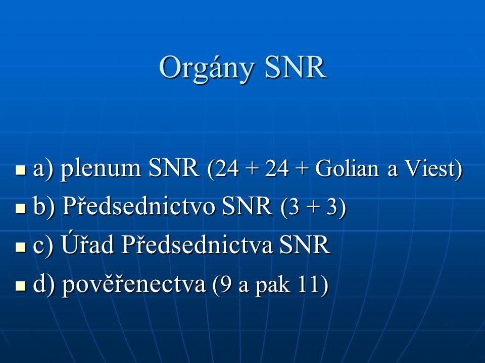 Orgány SNR a) plenum SNR (24 + 24 + Golian a Viest) a) plenum SNR (24 + 24 + Golian a Viest) b) Předsednictvo SNR (3 + 3) b) Předsednictvo SNR (3 + 3) c) Úřad Předsednictva SNR c) Úřad Předsednictva SNR d) pověřenectva (9 a pak 11) d) pověřenectva (9 a pak 11)