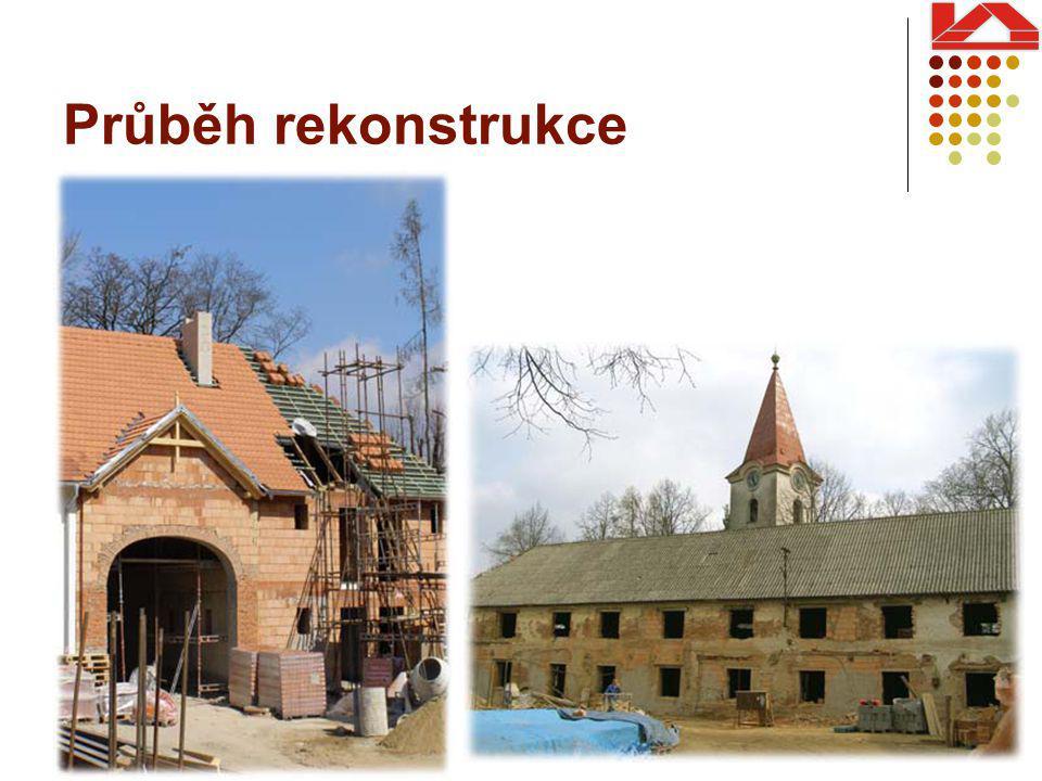 Průběh rekonstrukce