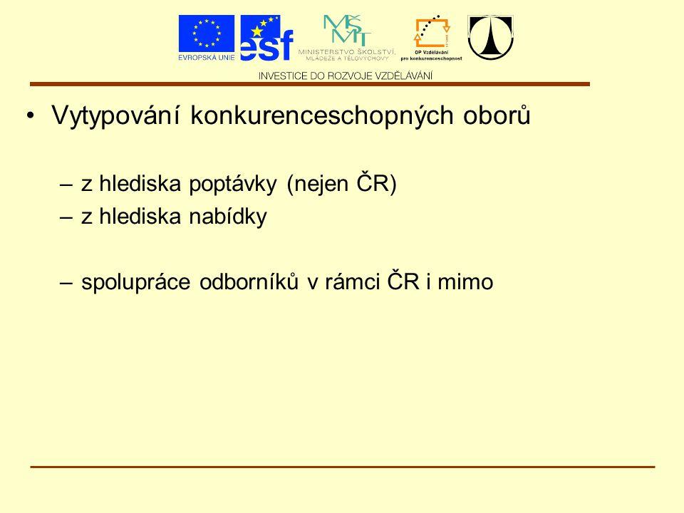 Vytypování konkurenceschopných oborů –z hlediska poptávky (nejen ČR) –z hlediska nabídky –spolupráce odborníků v rámci ČR i mimo