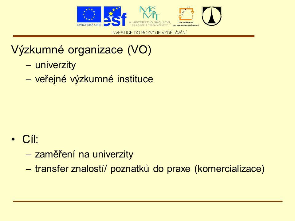 Výzkumné organizace (VO) –univerzity –veřejné výzkumné instituce Cíl: –zaměření na univerzity –transfer znalostí/ poznatků do praxe (komercializace)