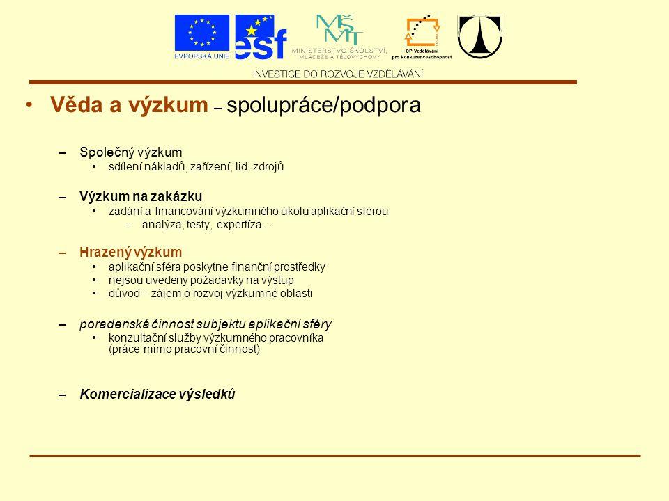 Věda a výzkum – spolupráce/podpora –Společný výzkum sdílení nákladů, zařízení, lid.
