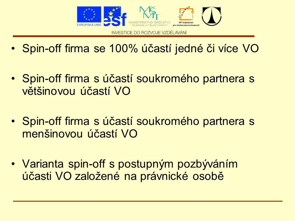 Spin-off firma se 100% účastí jedné či více VO Spin-off firma s účastí soukromého partnera s většinovou účastí VO Spin-off firma s účastí soukromého partnera s menšinovou účastí VO Varianta spin-off s postupným pozbýváním účasti VO založené na právnické osobě