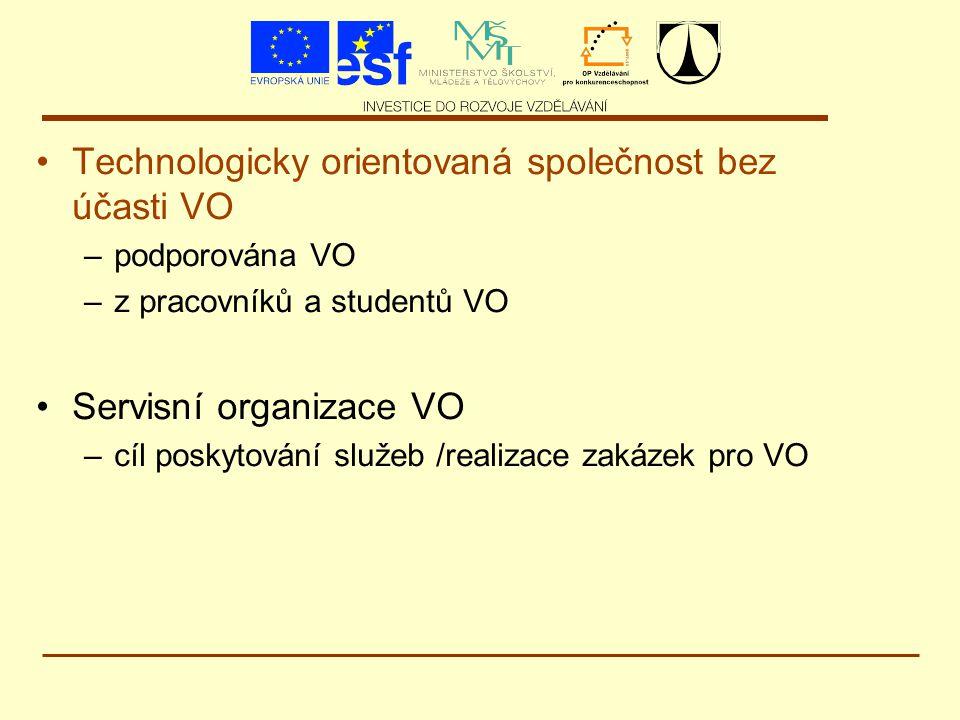 Technologicky orientovaná společnost bez účasti VO –podporována VO –z pracovníků a studentů VO Servisní organizace VO –cíl poskytování služeb /realizace zakázek pro VO
