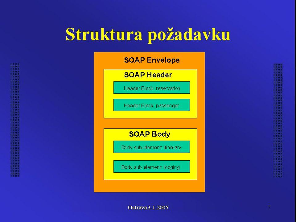 Ostrava 3.1.20057 Struktura požadavku