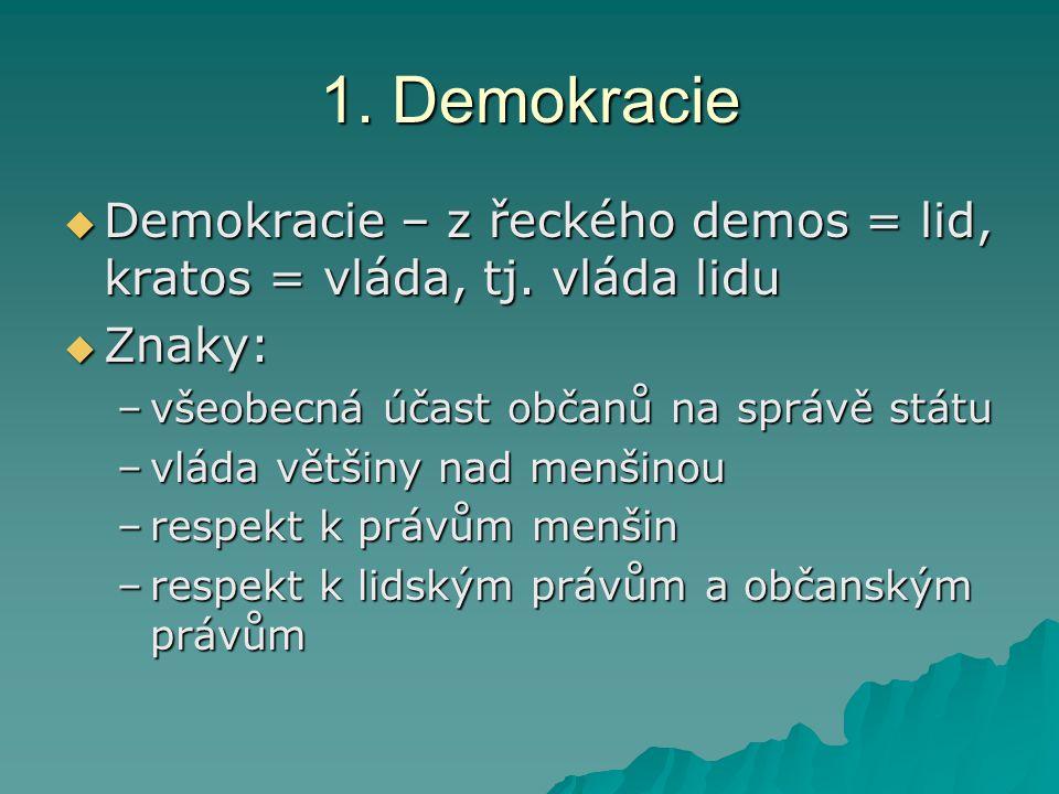 1. Demokracie  Demokracie – z řeckého demos = lid, kratos = vláda, tj. vláda lidu  Znaky: –všeobecná účast občanů na správě státu –vláda většiny nad
