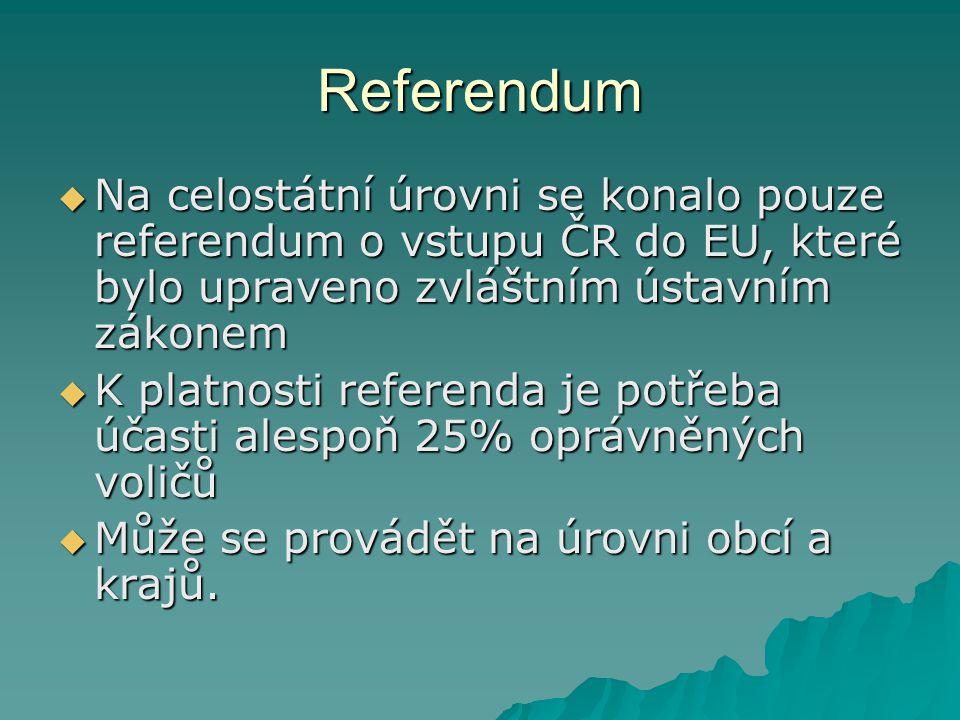Referendum  Na celostátní úrovni se konalo pouze referendum o vstupu ČR do EU, které bylo upraveno zvláštním ústavním zákonem  K platnosti referenda je potřeba účasti alespoň 25% oprávněných voličů  Může se provádět na úrovni obcí a krajů.