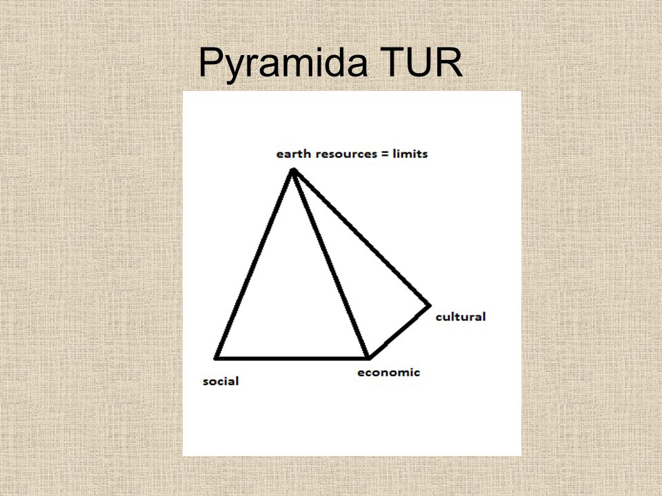 Pyramida TUR