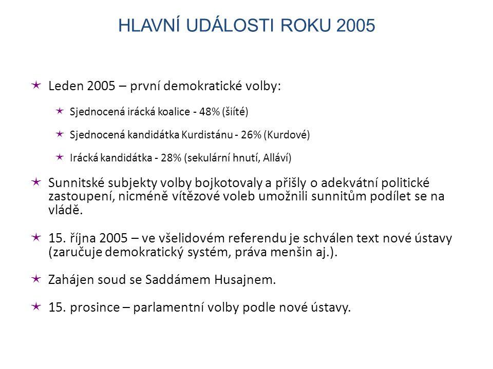  Leden 2005 – první demokratické volby:  Sjednocená irácká koalice - 48% (šiíté)  Sjednocená kandidátka Kurdistánu - 26% (Kurdové)  Irácká kandidátka - 28% (sekulární hnutí, Alláví)  Sunnitské subjekty volby bojkotovaly a přišly o adekvátní politické zastoupení, nicméně vítězové voleb umožnili sunnitům podílet se na vládě.