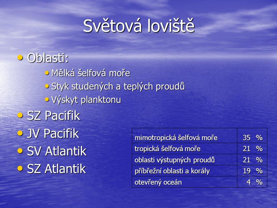 Světová loviště Oblasti: Oblasti: Mělká šelfová moře Mělká šelfová moře Styk studených a teplých proudů Styk studených a teplých proudů Výskyt plankto