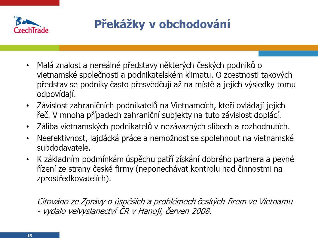 15 Překážky v obchodování Malá znalost a nereálné představy některých českých podniků o vietnamské společnosti a podnikatelském klimatu. O zcestnosti