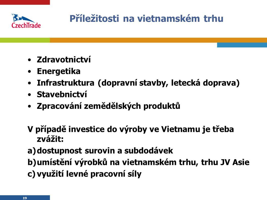 19 Příležitosti na vietnamském trhu Zdravotnictví Energetika Infrastruktura (dopravní stavby, letecká doprava) Stavebnictví Zpracování zemědělských pr