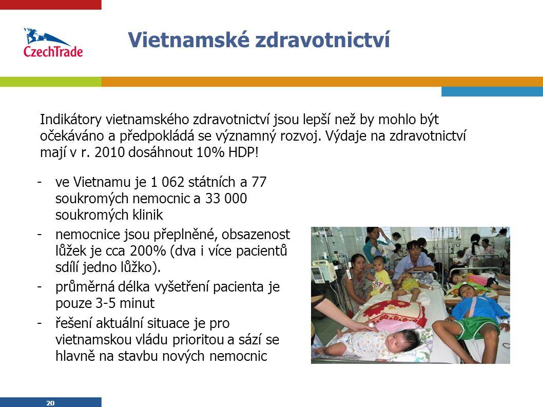 20 Vietnamské zdravotnictví Indikátory vietnamského zdravotnictví jsou lepší než by mohlo být očekáváno a předpokládá se významný rozvoj. Výdaje na zd