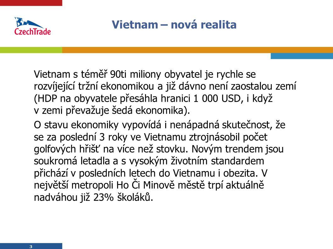 3 Vietnam – nová realita Vietnam s téměř 90ti miliony obyvatel je rychle se rozvíjející tržní ekonomikou a již dávno není zaostalou zemí (HDP na obyva