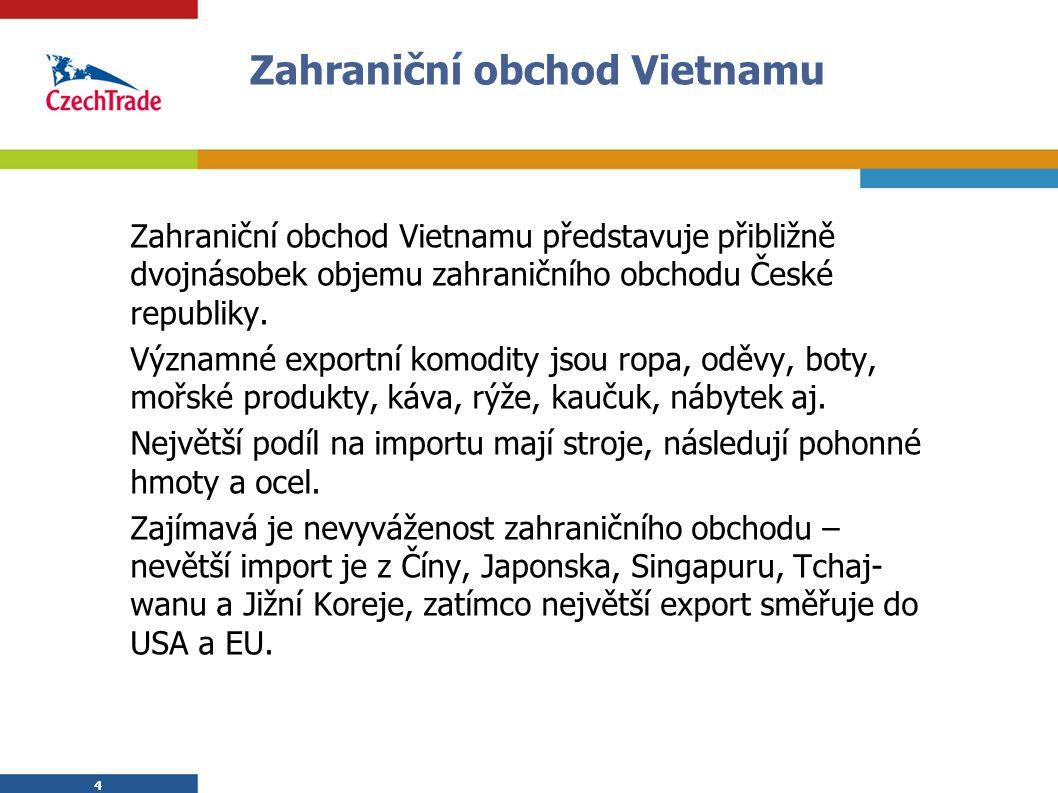 4 Zahraniční obchod Vietnamu Zahraniční obchod Vietnamu představuje přibližně dvojnásobek objemu zahraničního obchodu České republiky. Významné export