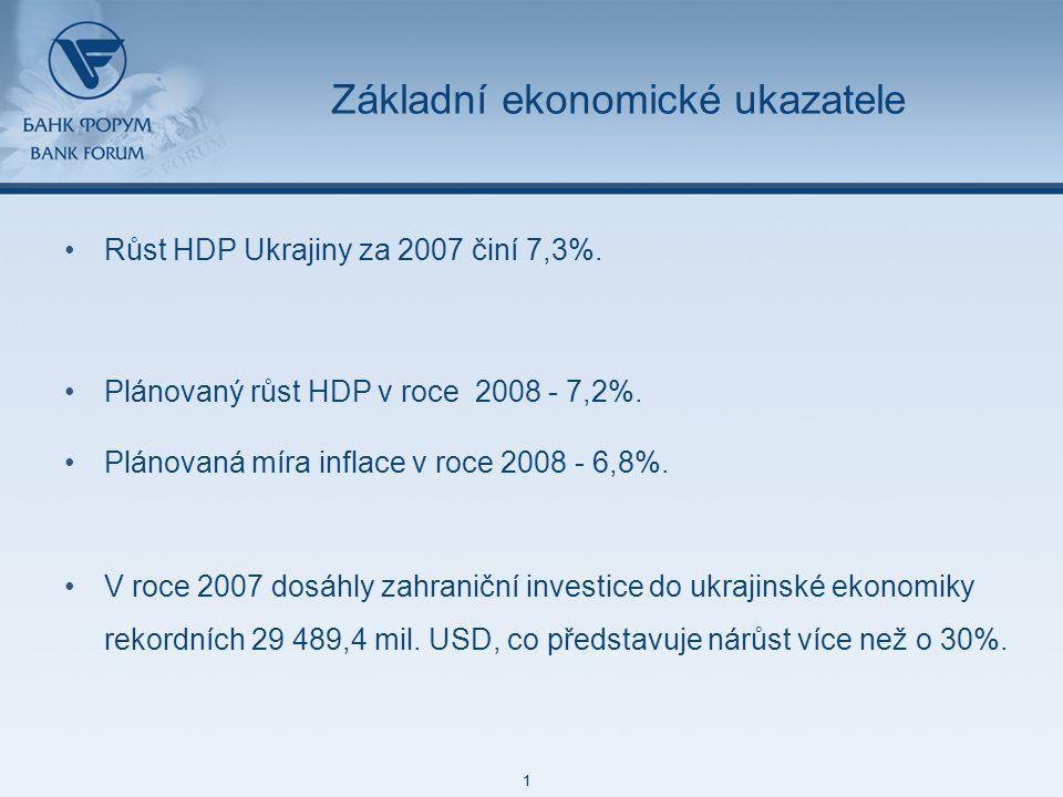 48 85 127 87 129 171 212 113 52 215 188 73 128 1 48 85 127 87 129 171 212 113 52 215 188 73 128 1 Základní ekonomické ukazatele Růst HDP Ukrajiny za 2007 činí 7,3%.