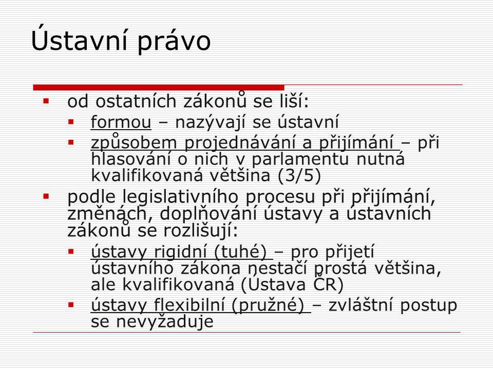  Ústava  vydává nejvyšší zastupitelský státní orgán (Parlament ČR)  změny a doplňky pouze ústavními zákony  ostatní právní předpisy nesmí být v rozporu s ústavou Ústavní právo