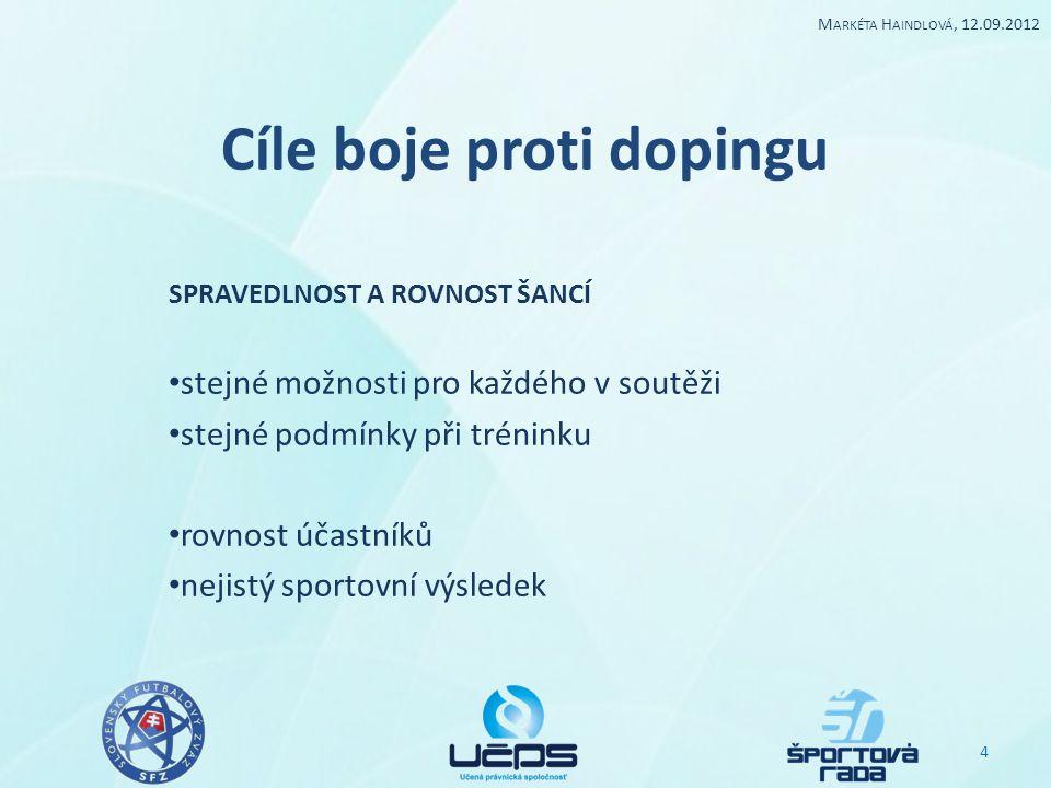 Cíle boje proti dopingu SPRAVEDLNOST A ROVNOST ŠANCÍ stejné možnosti pro každého v soutěži stejné podmínky při tréninku rovnost účastníků nejistý spor