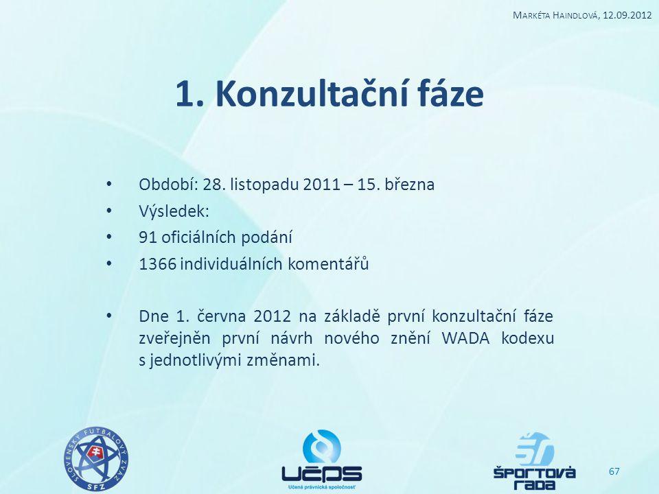 1. Konzultační fáze Období: 28. listopadu 2011 – 15. března Výsledek: 91 oficiálních podání 1366 individuálních komentářů Dne 1. června 2012 na základ
