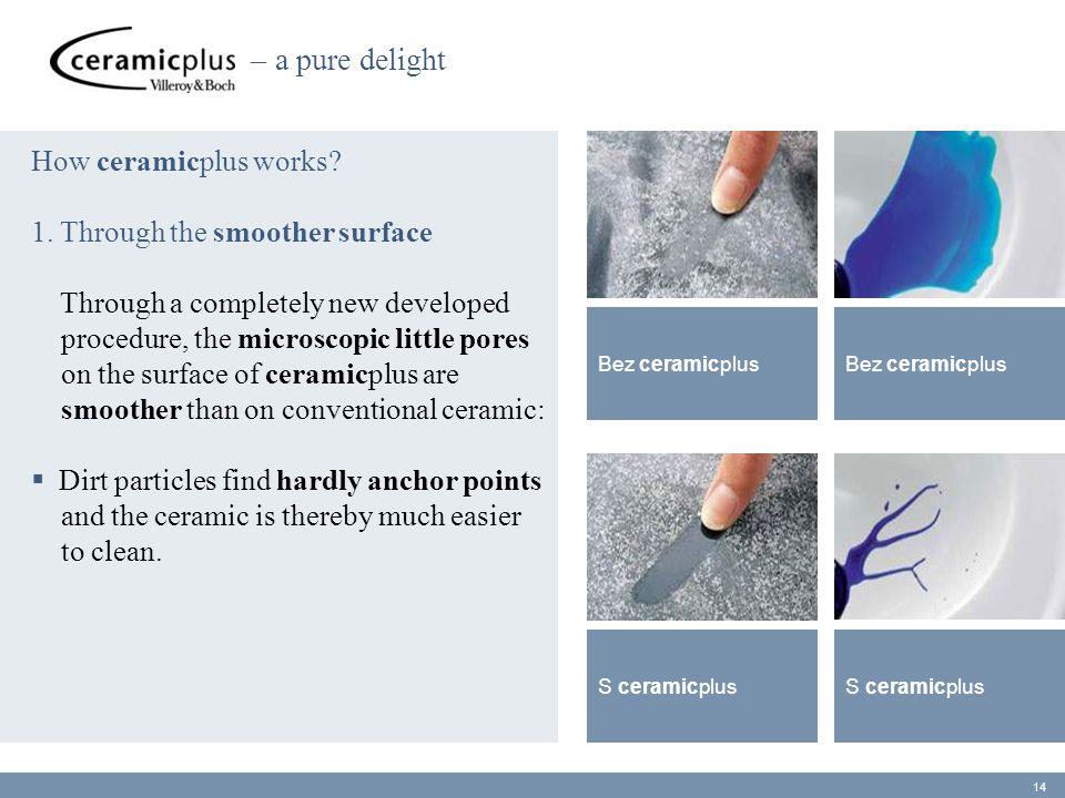 How ceramicplus works.1.