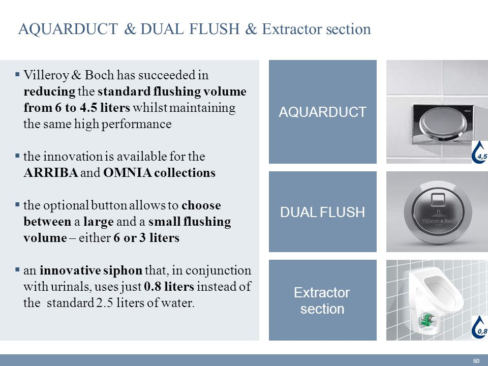 AQUARDUCT & DUAL FLUSH & Extractor section  Villeroy & Boch has succeeded in reducing the standard flushing volume from 6 to 4.5 liters whilst mainta