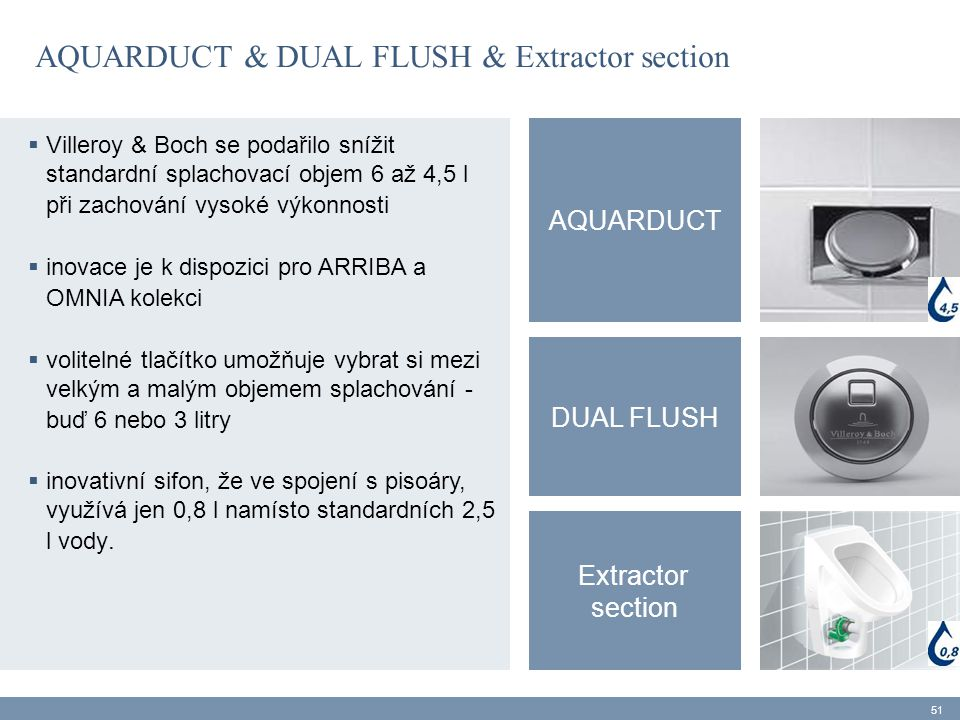 AQUARDUCT & DUAL FLUSH & Extractor section  Villeroy & Boch se podařilo snížit standardní splachovací objem 6 až 4,5 l při zachování vysoké výkonnosti  inovace je k dispozici pro ARRIBA a OMNIA kolekci  volitelné tlačítko umožňuje vybrat si mezi velkým a malým objemem splachování - buď 6 nebo 3 litry  inovativní sifon, že ve spojení s pisoáry, využívá jen 0,8 l namísto standardních 2,5 l vody.