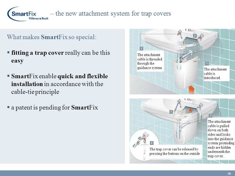 What makes SmartFix so special:  fitting a trap cover really can be this easy  SmartFix enable quick and flexible installation in accordance with th