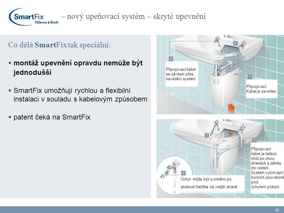 Co dělá SmartFix tak speciální:  montáž upevnění opravdu nemůže být jednodušší  SmartFix umožňují rychlou a flexibilní instalaci v souladu s kabelovým způsobem  patent čeká na SmartFix 57 – nový upeňovací systém – skryté upevnění Připojovací kabel se závitem přes naváděcí systém Připojovací Kabel je zaveden Úchyt může být uvolněno po stisknutí tlačítka na vnější straně Připojovací kabel je tažený dolů po obou stranách a zámky do vedení Systém vyčnívající koncích jsou skryté pod úchytem pokrytí.