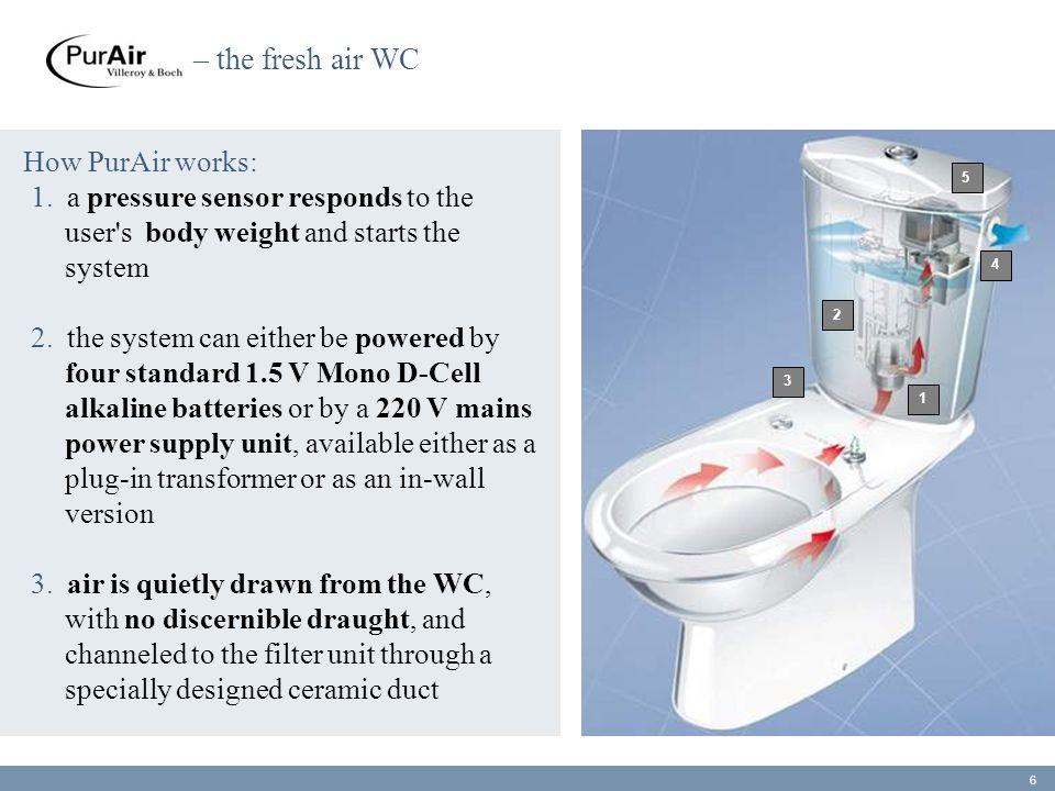 Jak PurAir funguje: 1.tlakové čidlo reaguje na tělesnou hmotnost uživatele a spustí systém 2.