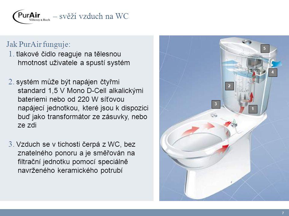 Jednoduchá instalace, dokonalý design – SupraFix Rychlá instalace Dobrá příprava: upevňovací závity pro panty sedadel jsou již integrovány do upevňovacího systému Rychlá instalace: WC těleso a WC sedátka jsou instalována pomocí stejných montážních otvorů, toto sedátko je zde zapotřebí pouze správně umístit a přišroubovat.