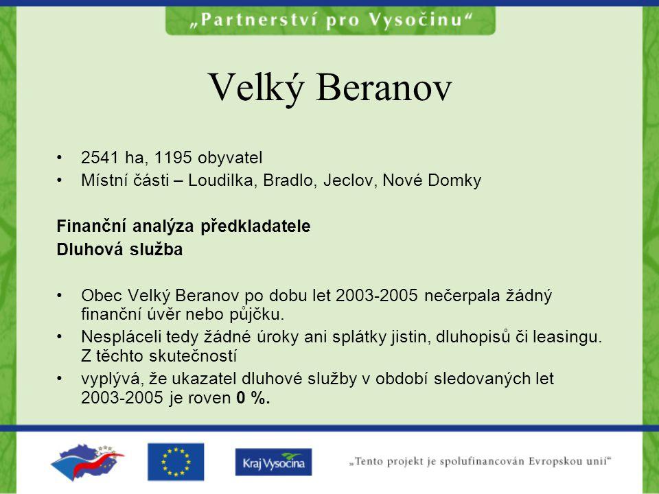 2541 ha, 1195 obyvatel Místní části – Loudilka, Bradlo, Jeclov, Nové Domky Finanční analýza předkladatele Dluhová služba Obec Velký Beranov po dobu let 2003-2005 nečerpala žádný finanční úvěr nebo půjčku.