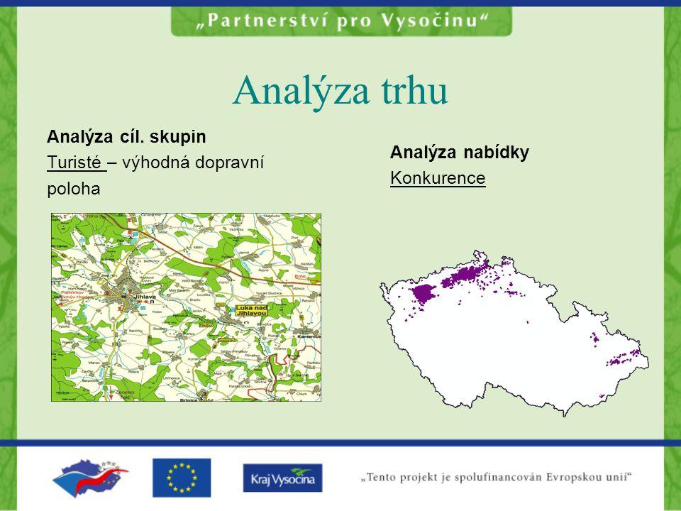Analýza trhu Analýza cíl. skupin Turisté – výhodná dopravní poloha Analýza nabídky Konkurence