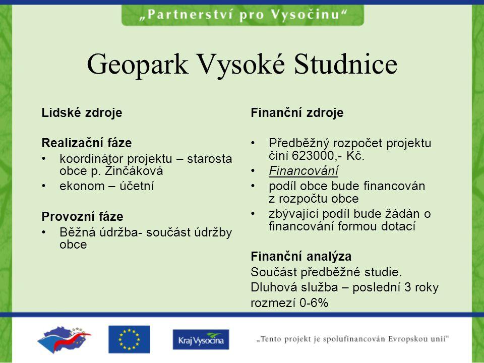 Geopark Vysoké Studnice Lidské zdroje Realizační fáze koordinátor projektu – starosta obce p.