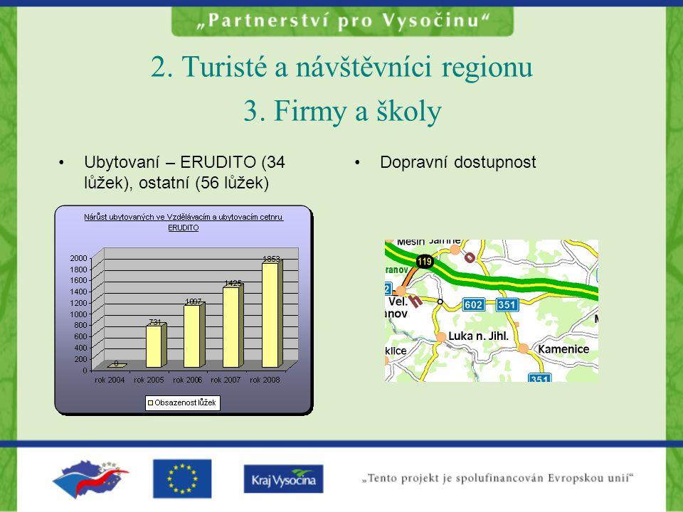 2.Turisté a návštěvníci regionu 3.