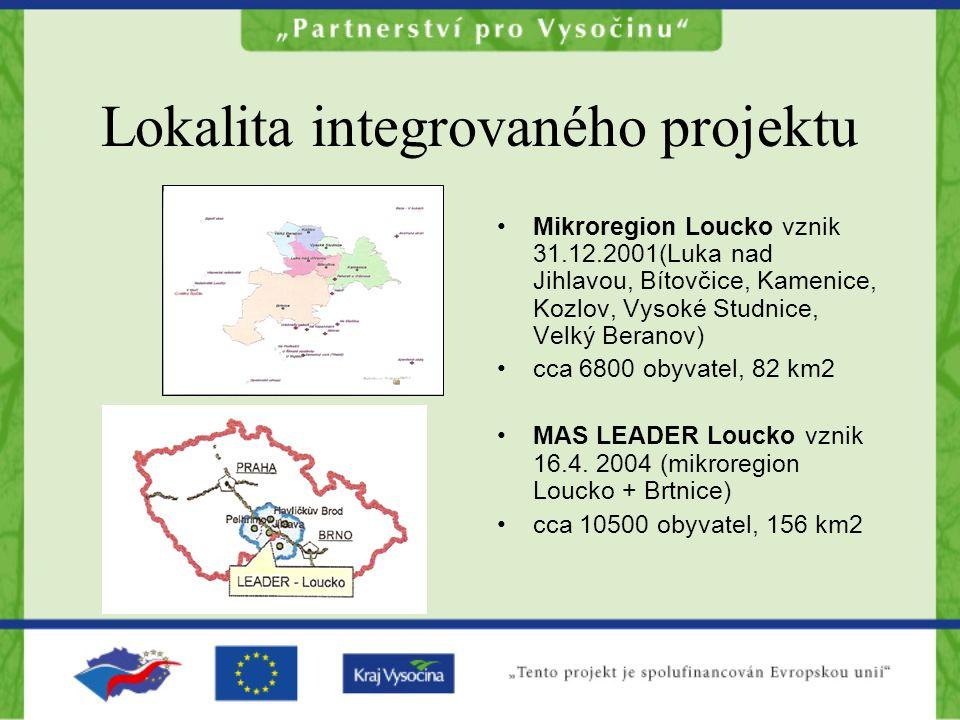 Lokalita integrovaného projektu Mikroregion Loucko vznik 31.12.2001(Luka nad Jihlavou, Bítovčice, Kamenice, Kozlov, Vysoké Studnice, Velký Beranov) cca 6800 obyvatel, 82 km2 MAS LEADER Loucko vznik 16.4.