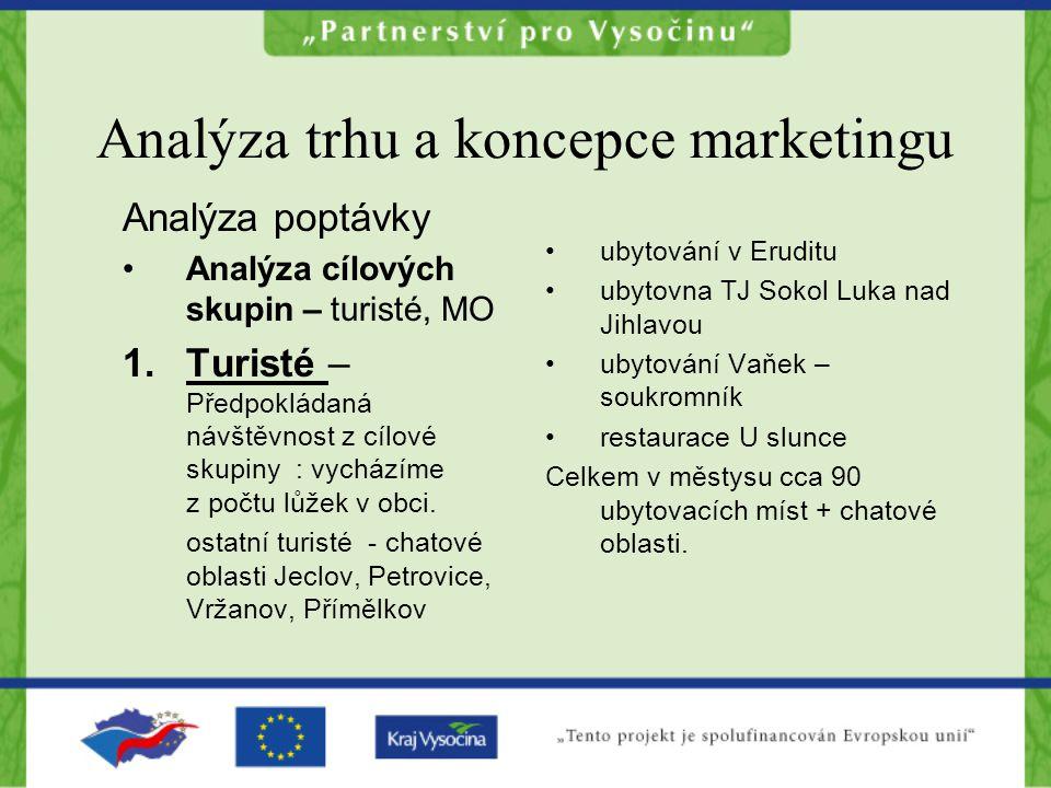 Analýza trhu a koncepce marketingu Analýza poptávky Analýza cílových skupin – turisté, MO 1.Turisté – Předpokládaná návštěvnost z cílové skupiny : vycházíme z počtu lůžek v obci.