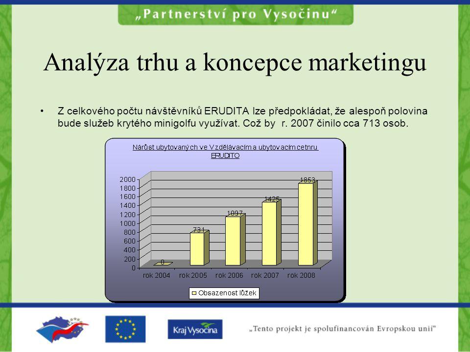 Analýza trhu a koncepce marketingu Z celkového počtu návštěvníků ERUDITA lze předpokládat, že alespoň polovina bude služeb krytého minigolfu využívat.