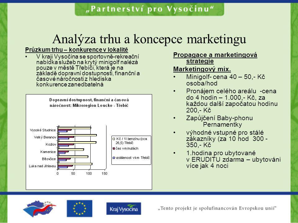 Analýza trhu a koncepce marketingu Průzkum trhu – konkurence v lokalitě V kraji Vysočina se sportovně-rekreační nabídka služeb na krytý minigolf nalézá pouze v městě Třebíči, která je na základě dopravní dostupnosti, finanční a časové náročnosti z hlediska konkurence zanedbatelná Propagace a marketingová strategie Marketingový mix.