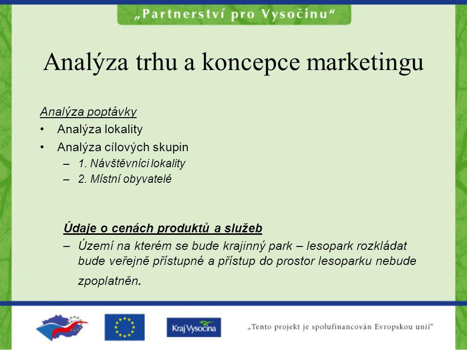 Analýza trhu a koncepce marketingu Analýza poptávky Analýza lokality Analýza cílových skupin –1.