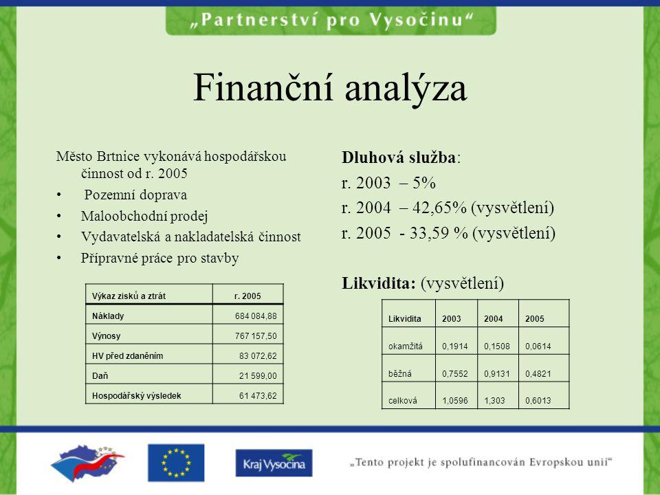 Finanční analýza Město Brtnice vykonává hospodářskou činnost od r.