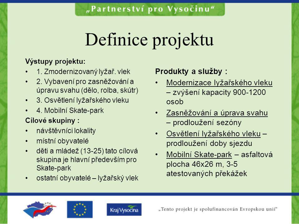 Definice projektu Výstupy projektu: 1.Zmodernizovaný lyžař.