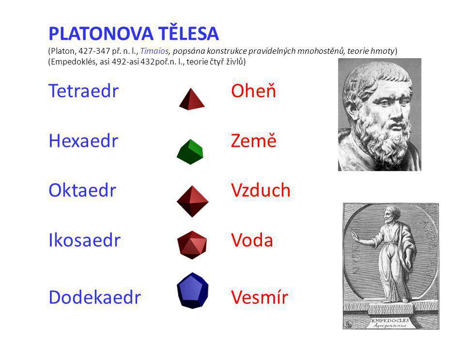 PLATONOVA TĚLESA (Platon, 427-347 př. n. l., Timaios, popsána konstrukce pravidelných mnohostěnů, teorie hmoty) (Empedoklés, asi 492-asi 432poř.n. l.