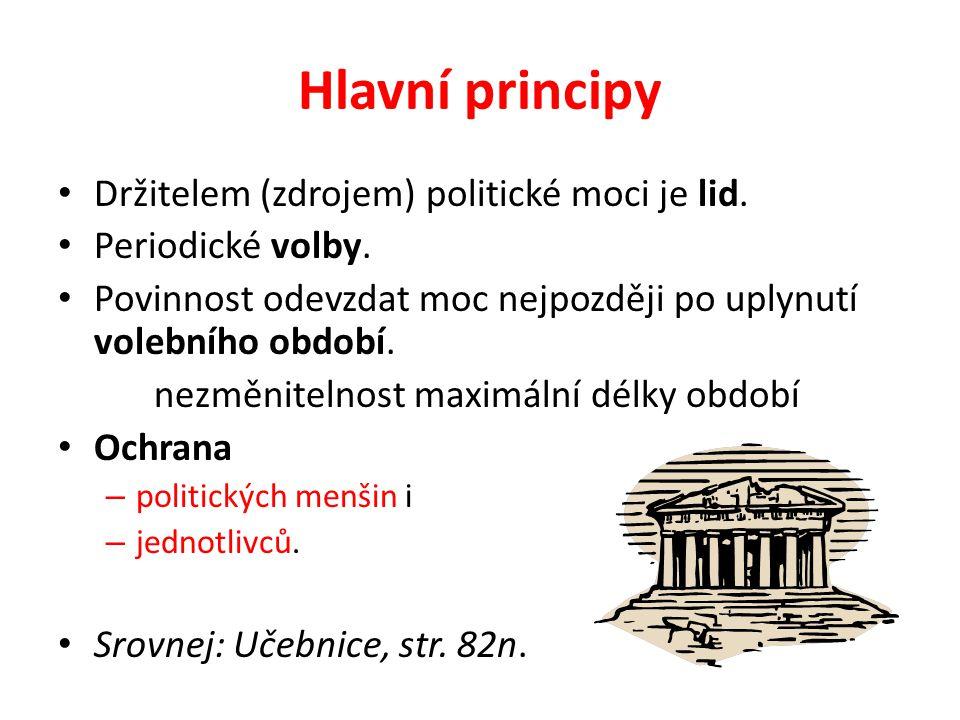 Hlavní principy Držitelem (zdrojem) politické moci je lid. Periodické volby. Povinnost odevzdat moc nejpozději po uplynutí volebního období. nezměnite